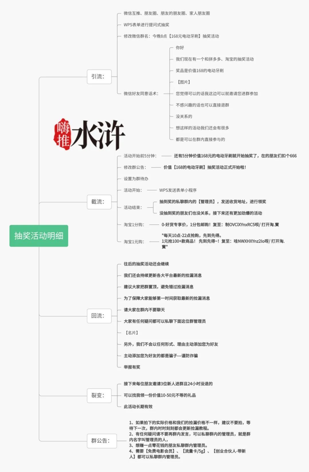 水滸老楊:私域流量擴裂玩法,一天加微信粉1000個!