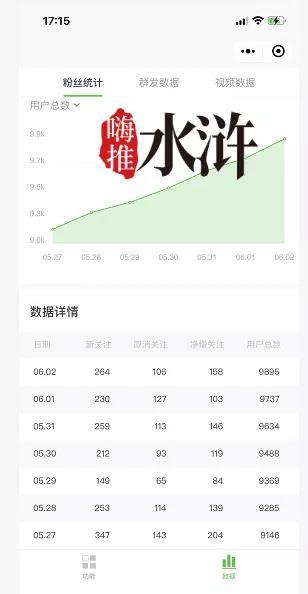 CICI|嗨推水滸:寶媽副業運營網站,每月收入也可超過10000元!